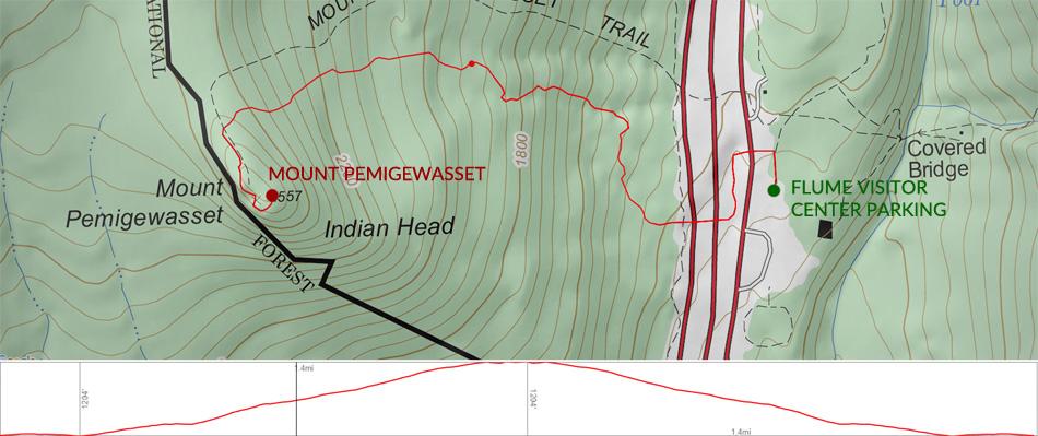 Hike Mount Pemigewasset
