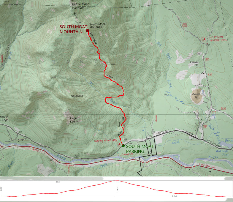 Trail map of South Moat Mountain winter hike